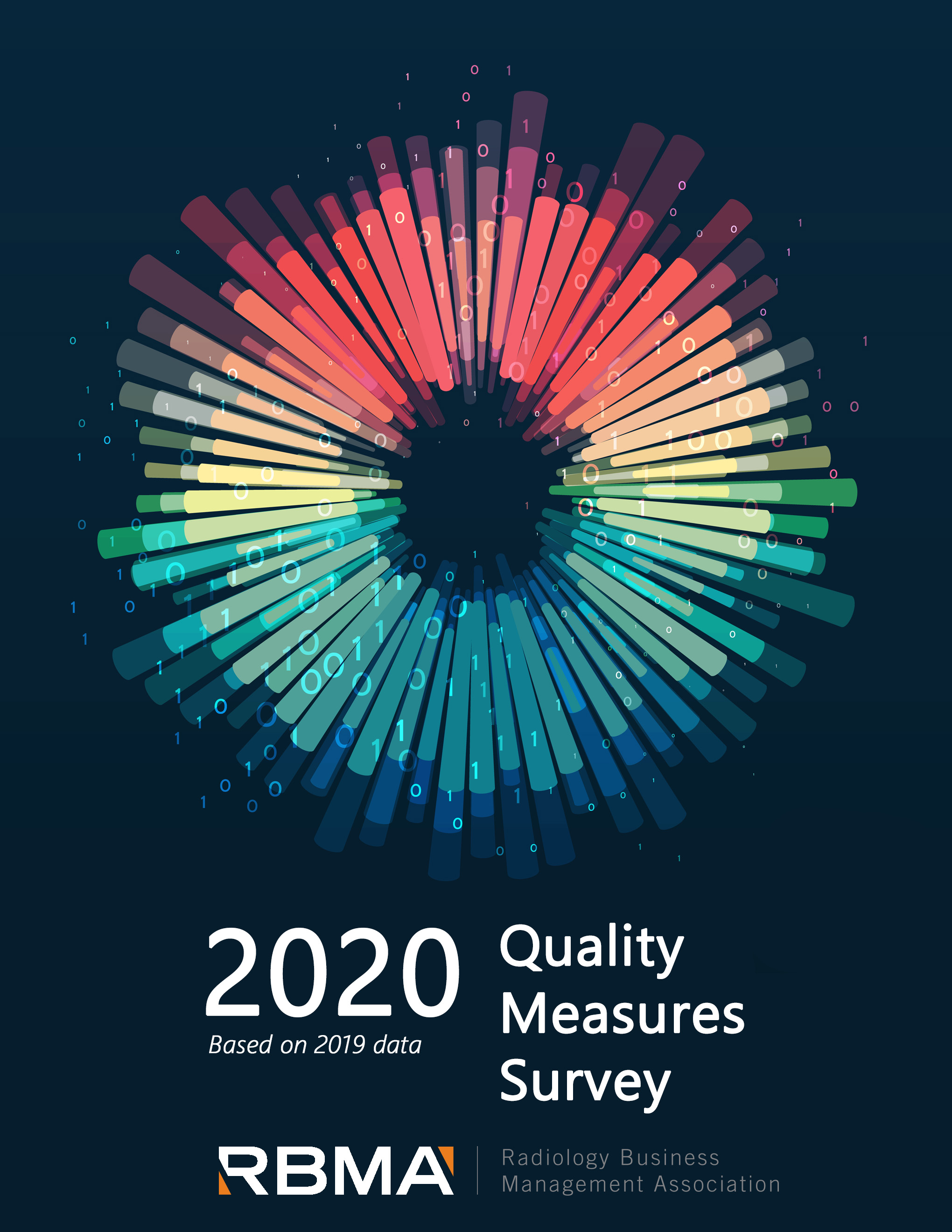 2020 Quality Measures Survey